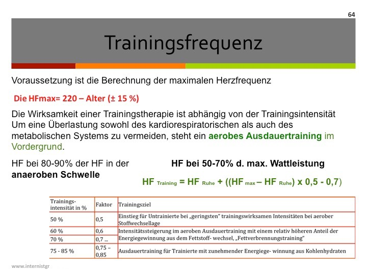 Trainingsfrequenz